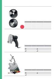 Teflon mes voor snijmachines modellen as250, as220 en as300